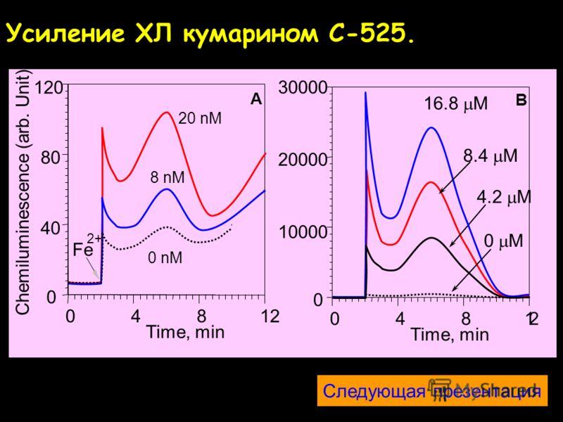 Lipid peroxidation Fentons reaction Concentration of C-525, M Cemiluminescence Активация ХЛ кумарином C-525 10 –9 10 –8 10 –7 10 –6 10 –5 10 –4 1 10 100 1000