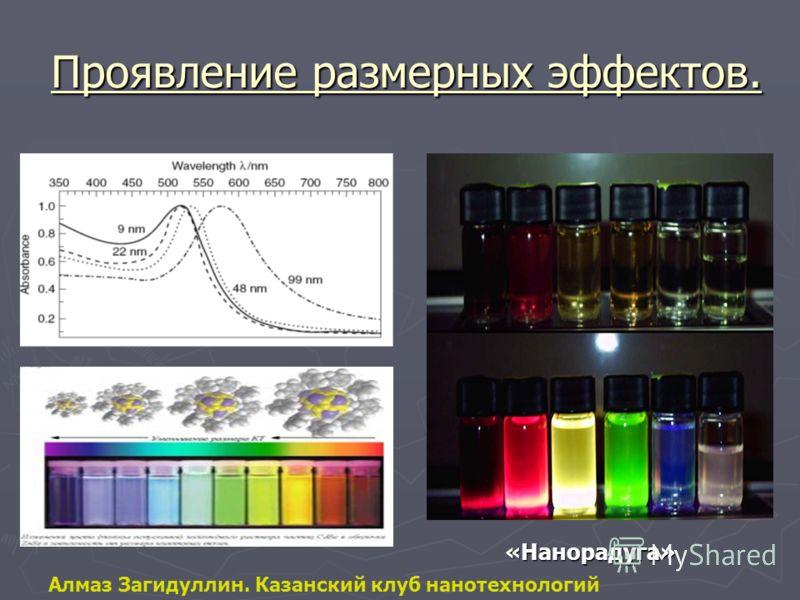 Проявление размерных эффектов. Проявление размерных эффектов. «Нанорадуга» Алмаз Загидуллин. Казанский клуб нанотехнологий