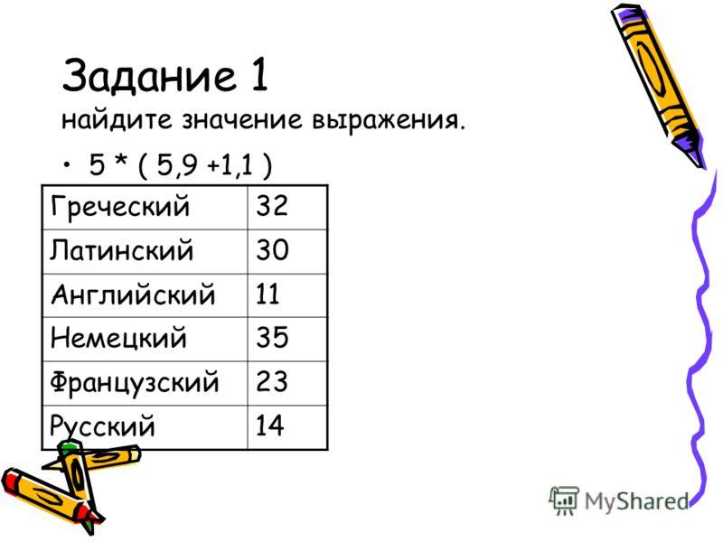 Задание 1 найдите значение выражения. 5 * ( 5,9 +1,1 ) Греческий32 Латинский30 Английский11 Немецкий35 Французский23 Русский14