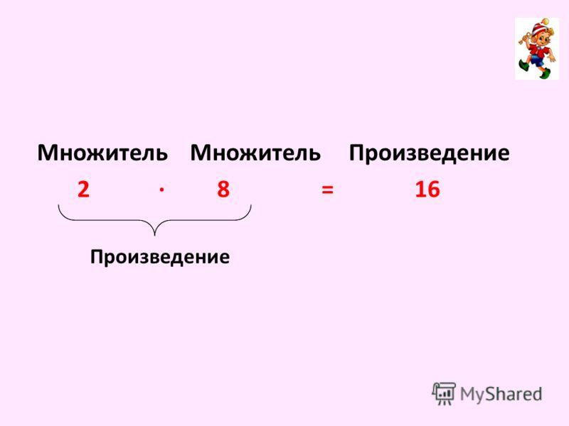 Множитель Множитель Произведение 2 · 8 = 16 Произведение