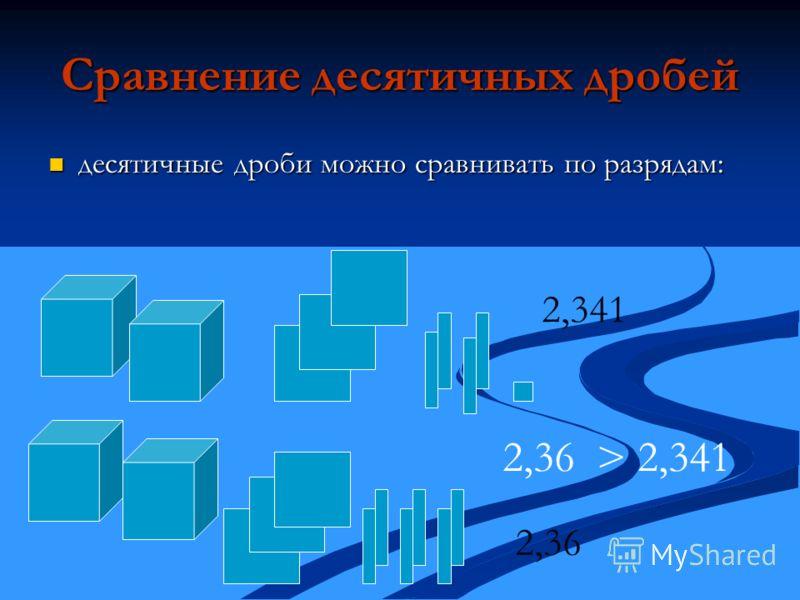 Сравнение десятичных дробей десятичные дроби можно сравнивать по разрядам: десятичные дроби можно сравнивать по разрядам: 2,341 2,36 2,36 > 2,341