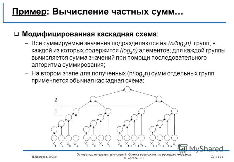 Н.Новгород, 2008 г. Основы параллельных вычислений: Оценка возможности распараллеливания © Гергель В.П. 23 из 38 Пример: Вычисление частных сумм… Модифицированная каскадная схема: –Все суммируемые значения подразделяются на (n/log 2 n) групп, в каждо