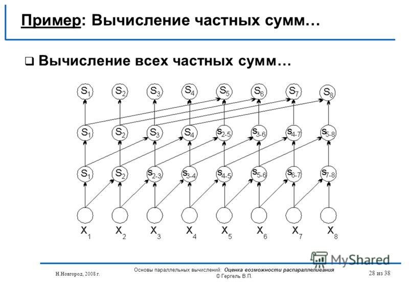 Н.Новгород, 2008 г. Основы параллельных вычислений: Оценка возможности распараллеливания © Гергель В.П. 28 из 38 Вычисление всех частных сумм… Пример: Вычисление частных сумм…