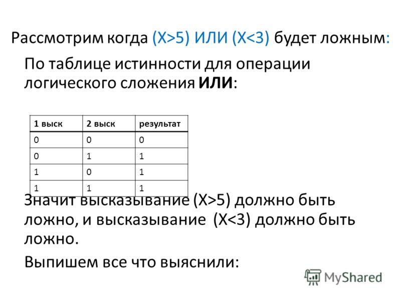 Рассмотрим когда (Х>5) ИЛИ (Х5) должно быть ложно, и высказывание (Х