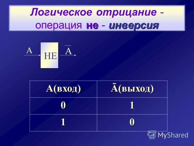 неинверсия Логическое отрицание - операция не - инверсия НЕ А АА(вход) Ā(выход) 01 10