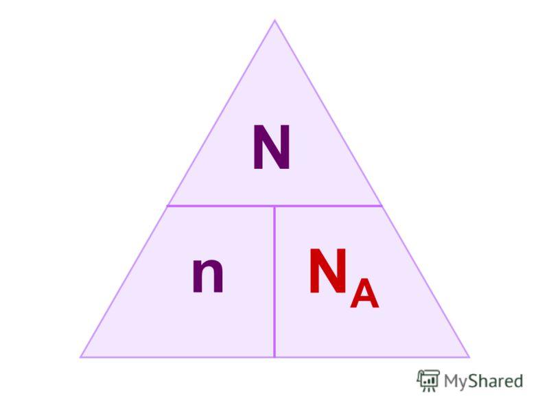 N n NANA