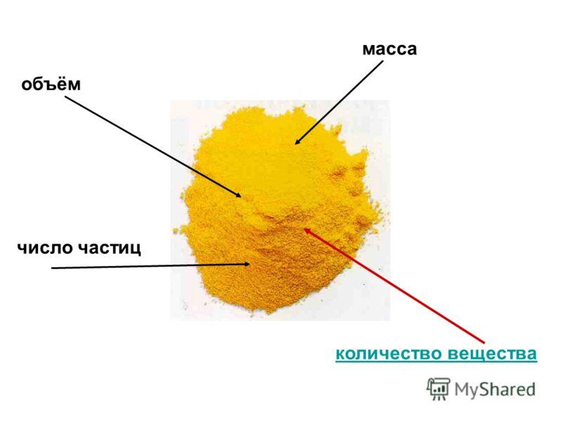 масса объём число частиц количество вещества