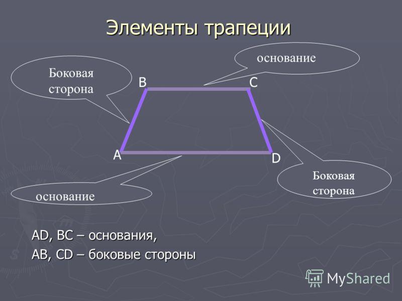 Элементы трапеции AD, BC – основания, AB, CD – боковые стороны основание Боковая сторона А BC D