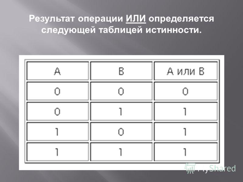 Результат операции ИЛИ определяется следующей таблицей истинности.