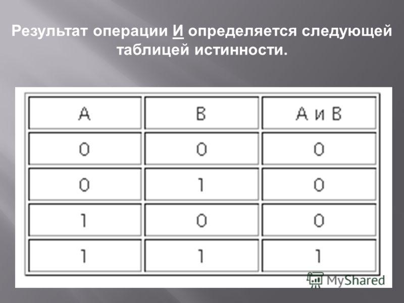 Результат операции И определяется следующей таблицей истинности.