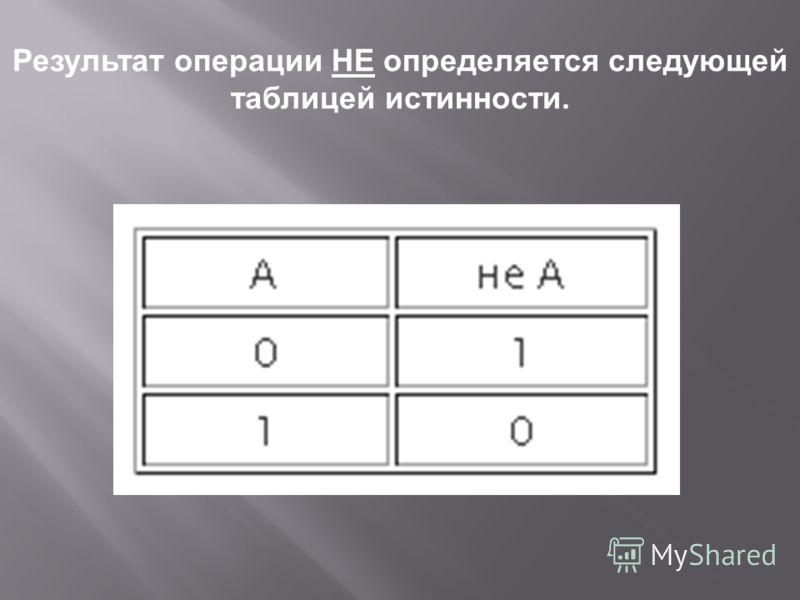 Результат операции НЕ определяется следующей таблицей истинности.