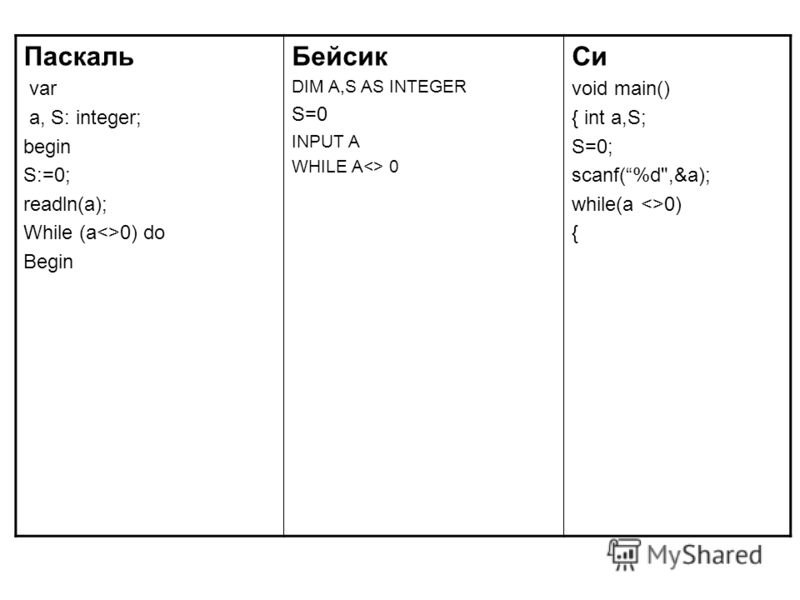 Паскаль var a, S: integer; begin S:=0; readln(a); While (a0) do Begin Бейсик DIM A,S AS INTEGER S=0 INPUT A WHILE A 0 Си void main() { int a,S; S=0; scanf(%d,&a); while(a 0) {
