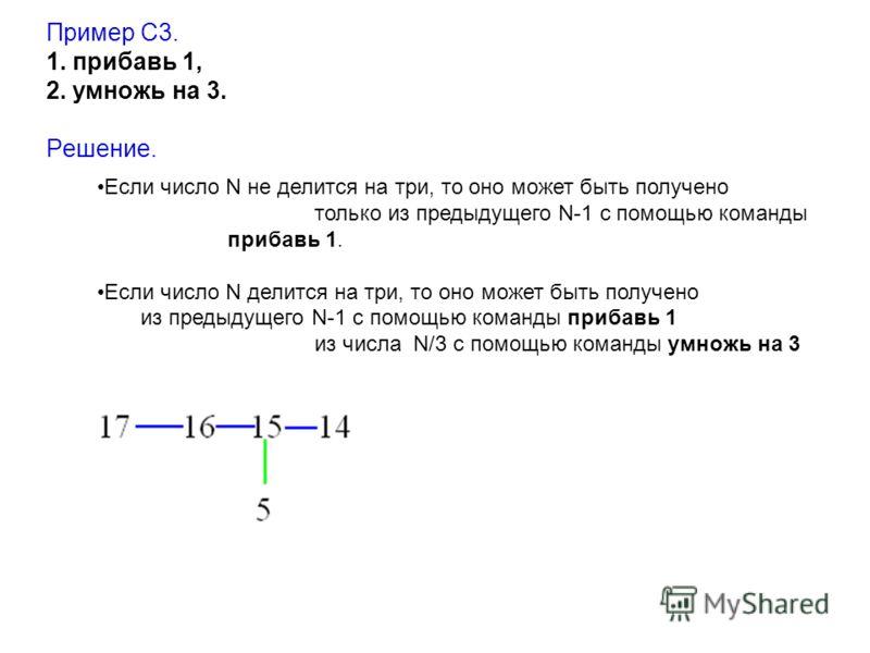 Пример С3. 1. прибавь 1, 2. умножь на 3. Решение. Если число N не делится на три, то оно может быть получено только из предыдущего N-1 с помощью команды прибавь 1. Если число N делится на три, то оно может быть получено из предыдущего N-1 с помощью к