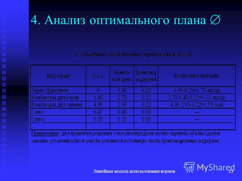 Линейная модель использования кормов23 4. Анализ оптимального плана