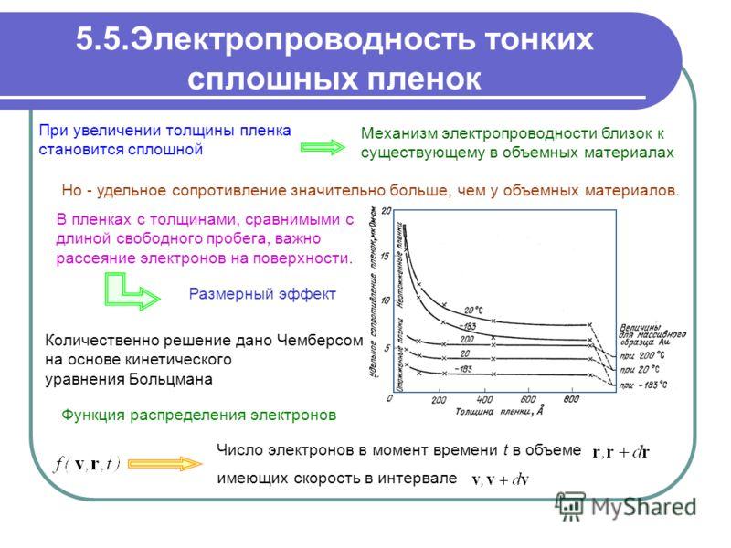 5.5.Электропроводность тонких сплошных пленок При увеличении толщины пленка становится сплошной Механизм электропроводности близок к существующему в объемных материалах Но - удельное сопротивление значительно больше, чем у объемных материалов. В плен