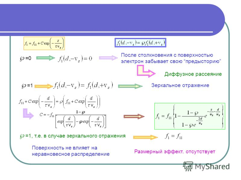 =0 После столкновения с поверхностью электрон забывает свою предысторию Диффузное рассеяние =1 Зеркальное отражение. =1, т.е. в случае зеркального отражения Поверхность не влияет на неравновесное распределение Размерный эффект. отсутствует