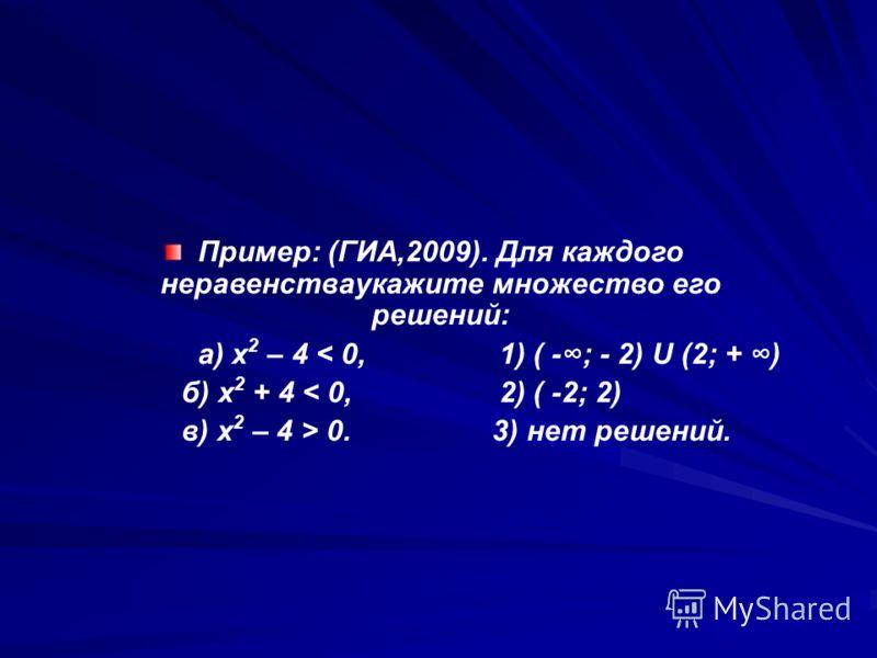 Пример: (ГИА,2009). Для каждого неравенстваукажите множество его решений: а) х 2 – 4 < 0, 1) ( -; - 2) U (2; + ) б) х 2 + 4 < 0,2) ( -2; 2) в) х 2 – 4 > 0. 3) нет решений.