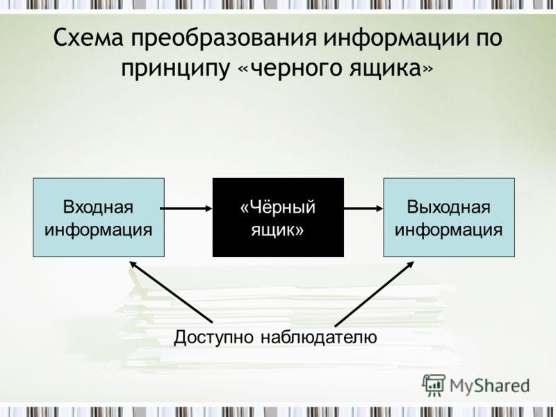 Схема преобразования информации по принципу «черного ящика» Входная информация «Чёрный ящик» Выходная информация Доступно наблюдателю