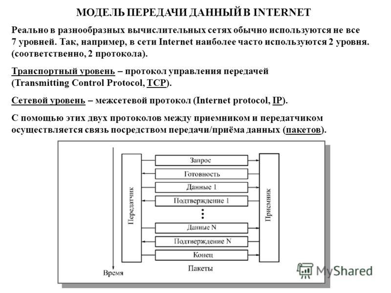 Реально в разнообразных вычислительных сетях обычно используются не все 7 уровней. Так, например, в сети Internet наиболее часто используются 2 уровня. (соответственно, 2 протокола). Транспортный уровень – протокол управления передачей (Transmitting