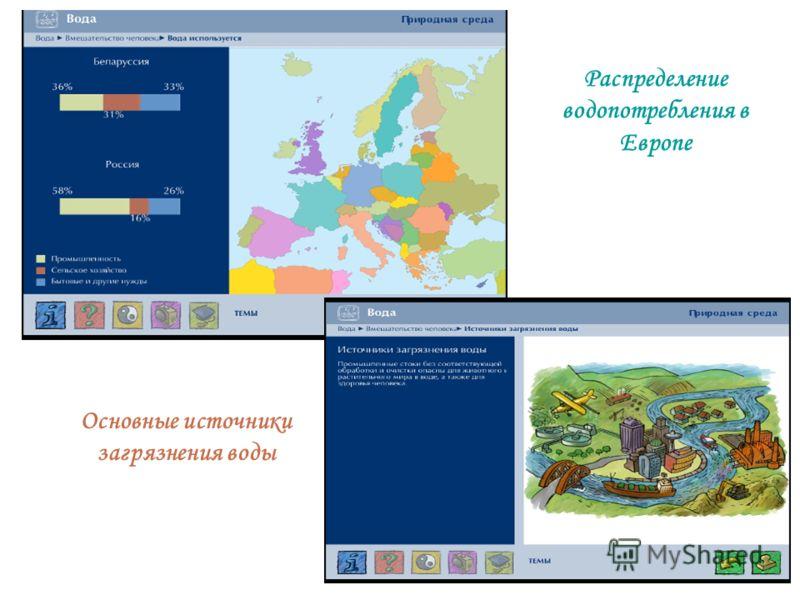 Распределение водопотребления в Европе Основные источники загрязнения воды