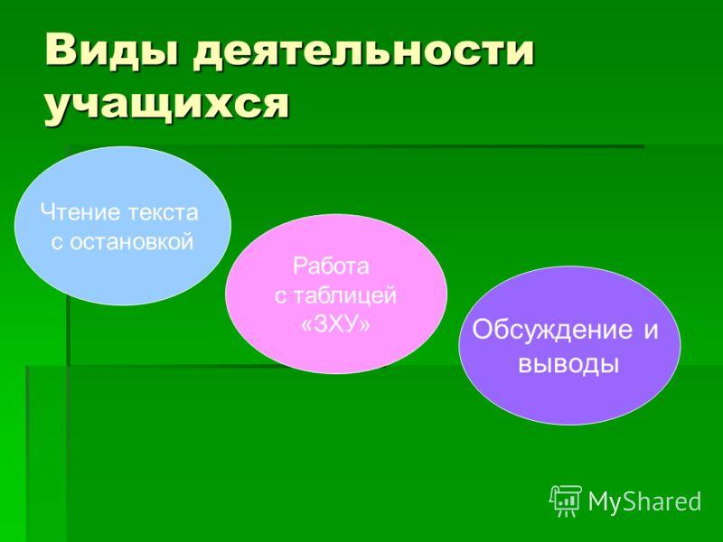 Виды деятельности учащихся Чтение текста с остановкой Работа с таблицей «ЗХУ» Обсуждение и выводы