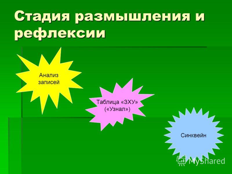 Стадия размышления и рефлексии Анализ записей Таблица «ЗХУ» («Узнал») Синквейн