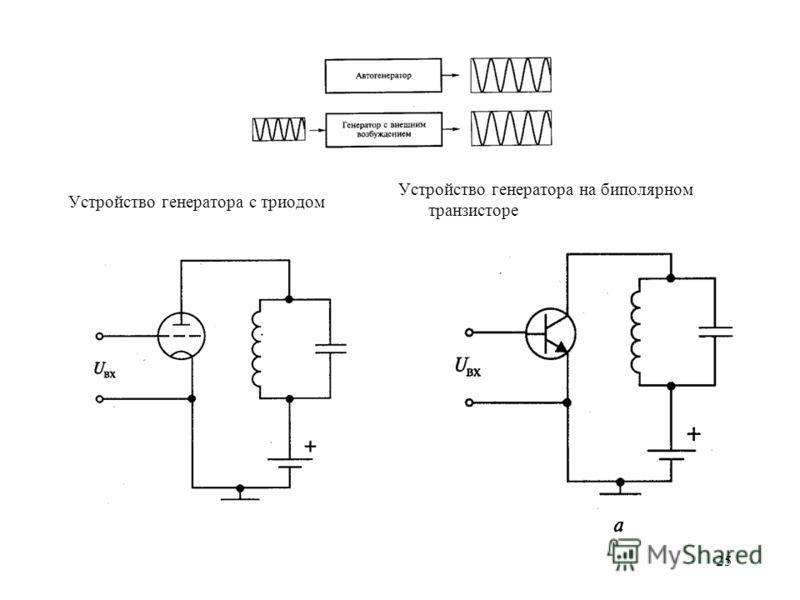 25 Устройство генератора с триодом Устройство генератора на биполярном транзисторе