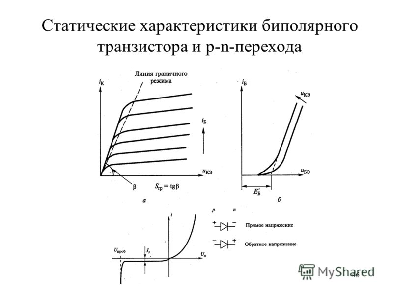 46 Статические характеристики биполярного транзистора и p-n-перехода