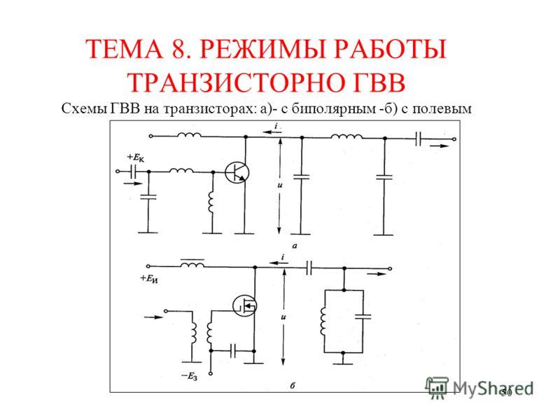 50 ТЕМА 8. РЕЖИМЫ РАБОТЫ ТРАНЗИСТОРНО ГВВ Схемы ГВВ на транзисторах: а)- с биполярным -б) с полевым