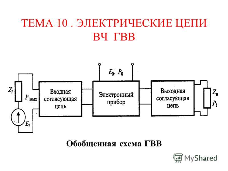 56 ТЕМА 10. ЭЛЕКТРИЧЕСКИЕ ЦЕПИ ВЧ ГВВ Обобщенная схема ГВВ