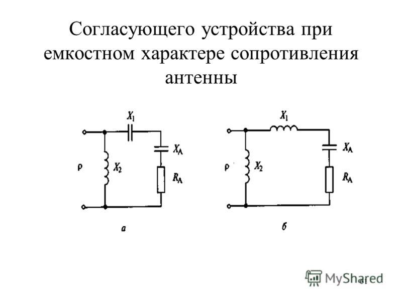 61 Согласующего устройства при емкостном характере сопротивления антенны