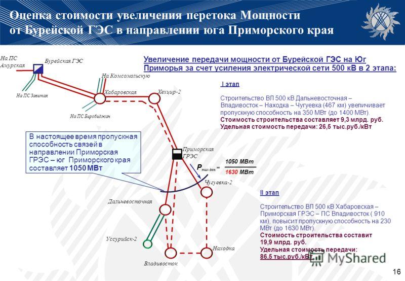 16 Увеличение передачи мощности от Бурейской ГЭС на Юг Приморья за счет усиления электрической сети 500 кВ в 2 этапа: II этап Строительство ВЛ 500 кВ Хабаровская – Приморская ГРЭС – ПС Владивосток ( 910 км), повысит пропускную способность на 230 МВт
