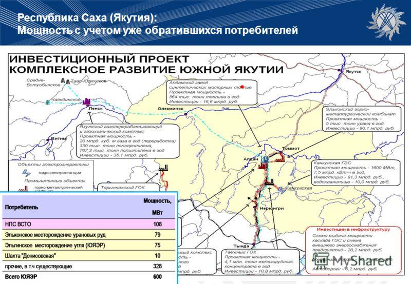5 Республика Саха (Якутия): Мощность с учетом уже обратившихся потребителей