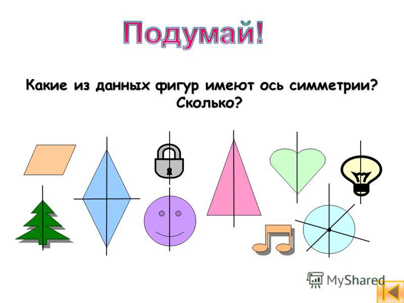 Какие из данных фигур имеют ось симметрии? Сколько?