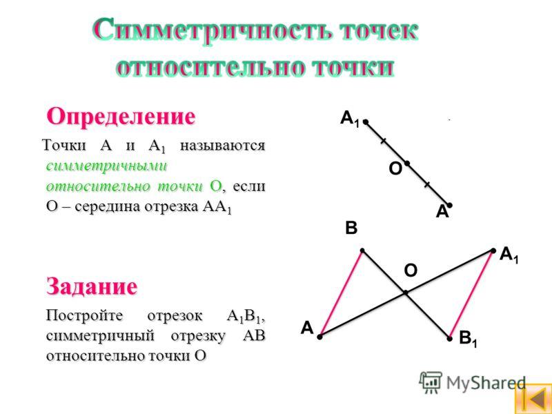 Определение Точки A и A 1 называются симметричными относительно точки О, если О – середина отрезка AA 1 Точки A и A 1 называются симметричными относительно точки О, если О – середина отрезка AA 1Задание Постройте отрезок A 1 B 1, симметричный отрезку