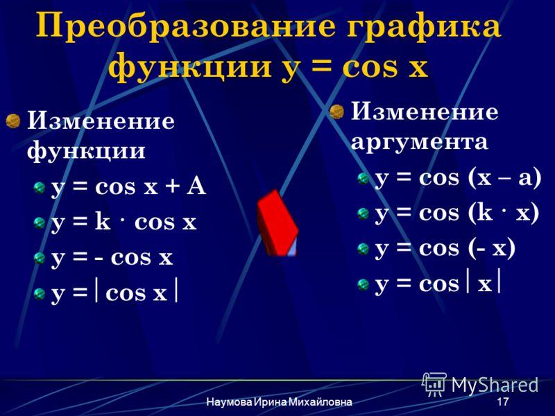 Наумова Ирина Михайловна17 Преобразование графика функции y = cos x Изменение функции y = cos x + A y = k · cos x y = - cos x y = cos x Изменение аргумента y = cos (x – a) y = cos (k · x) y = cos (- x) y = cos x