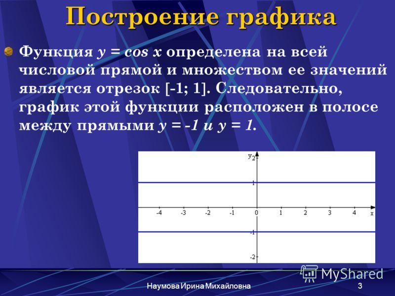 Наумова Ирина Михайловна3 Построение графика Функция y = cos x определена на всей числовой прямой и множеством ее значений является отрезок -1; 1. Следовательно, график этой функции расположен в полосе между прямыми у = -1 и у = 1.