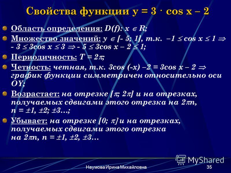 Наумова Ирина Михайловна35 Свойства функции y = 3 · cos x – 2 Область определения: D(f): х R; Множество значений: y [- 5; 1], т.к. –1 cos x 1 - 3 3cos x 3 - 5 3cos x – 2 1; Периодичность: Т = 2 ; Четность: четная, т.к. 3сos (-x) –2 = 3cos x – 2 графи