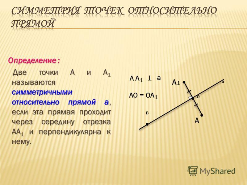 Определение : Две точки А и А 1 называются симметричными относительно прямой а, если эта прямая проходит через середину отрезка АА 1 и перпендикулярна к нему. A1A1 A a O B A A1A A1 a Т AO = OA 1