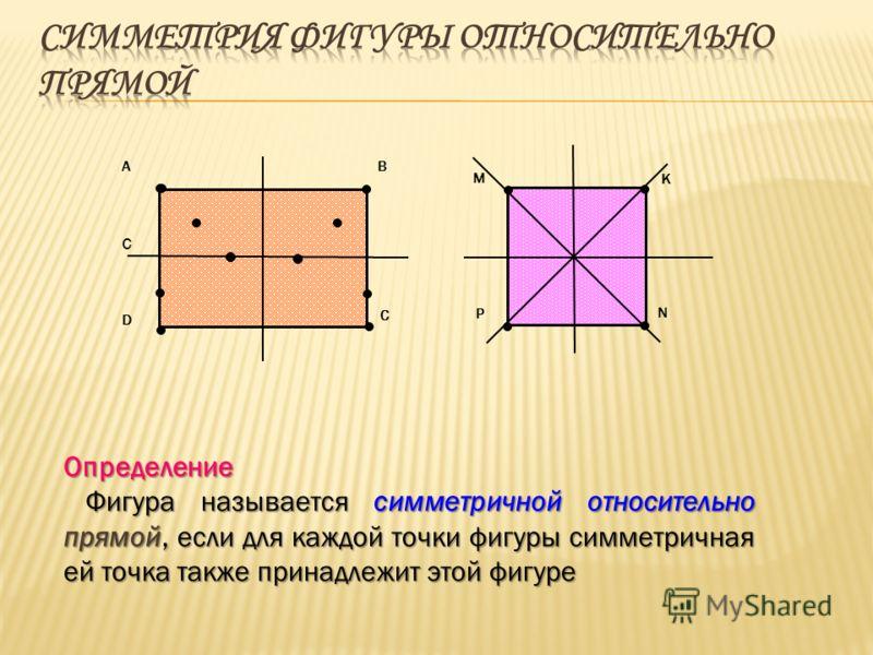 А D B C M K N P c Определение Фигура называется симметричной относительно прямой, если для каждой точки фигуры симметричная ей точка также принадлежит этой фигуре Фигура называется симметричной относительно прямой, если для каждой точки фигуры симмет