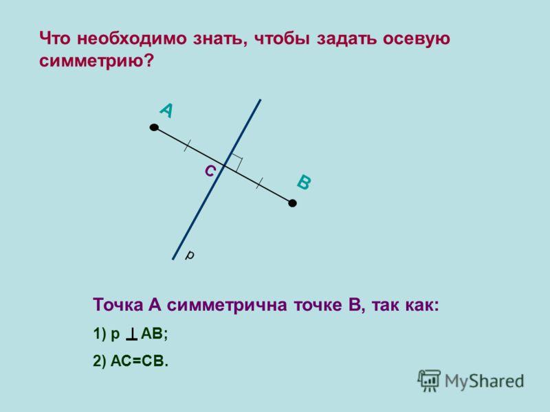 Что необходимо знать, чтобы задать осевую симметрию? Точка А симметрична точке В, так как: 1) р АВ; 2) АС=СВ. А В p С