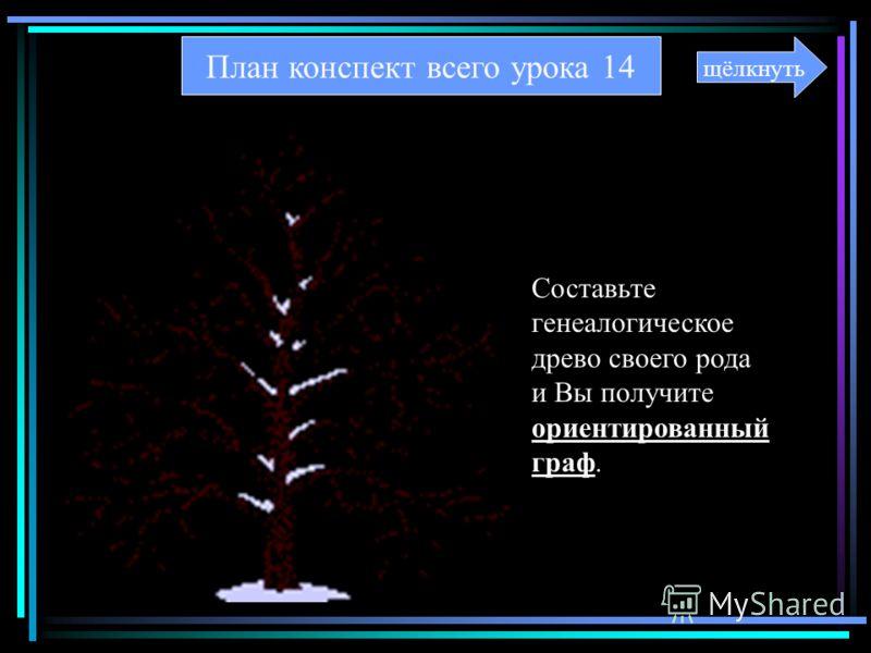 План конспект всего урока 14 Составьте генеалогическое древо своего рода и Вы получите ориентированный граф. щёлкнуть