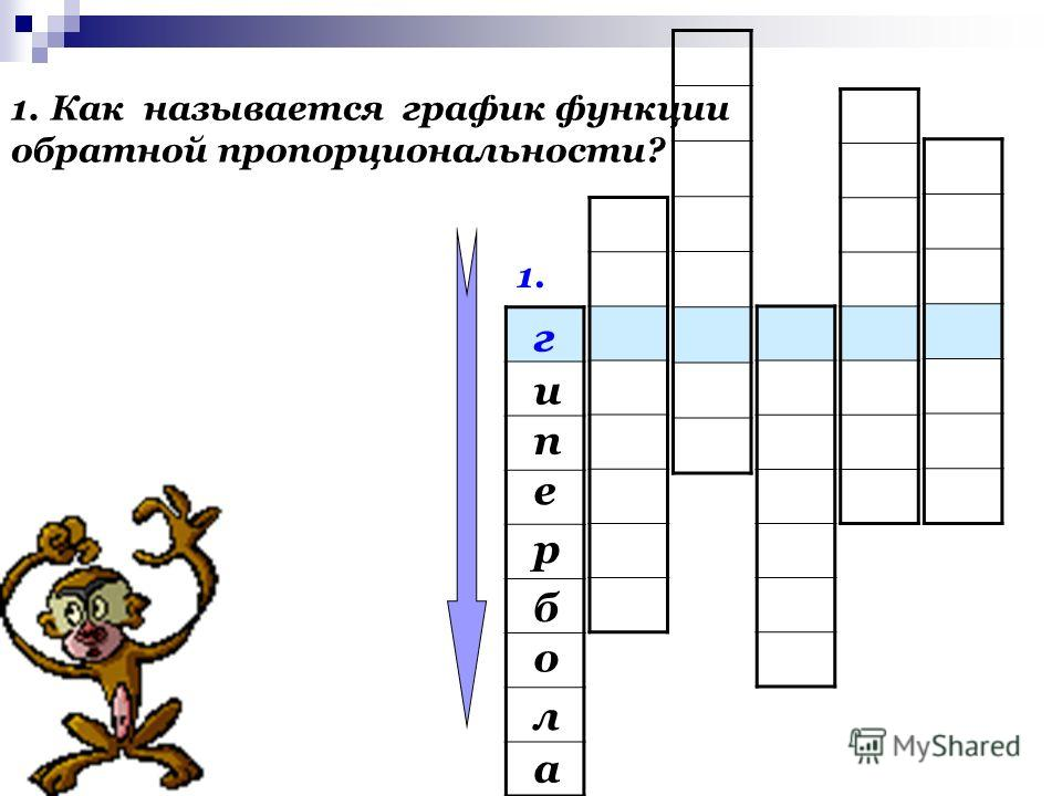 Домашнее задание: Сборник: 5.1(2) 5.4(2) 5.14(2)