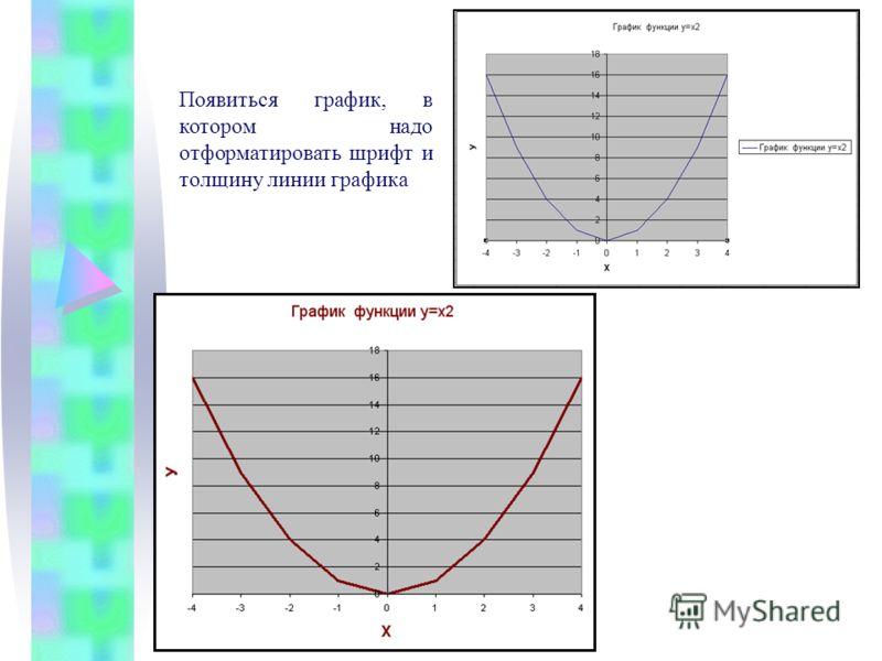Появиться график, в котором надо отформатировать шрифт и толщину линии графика
