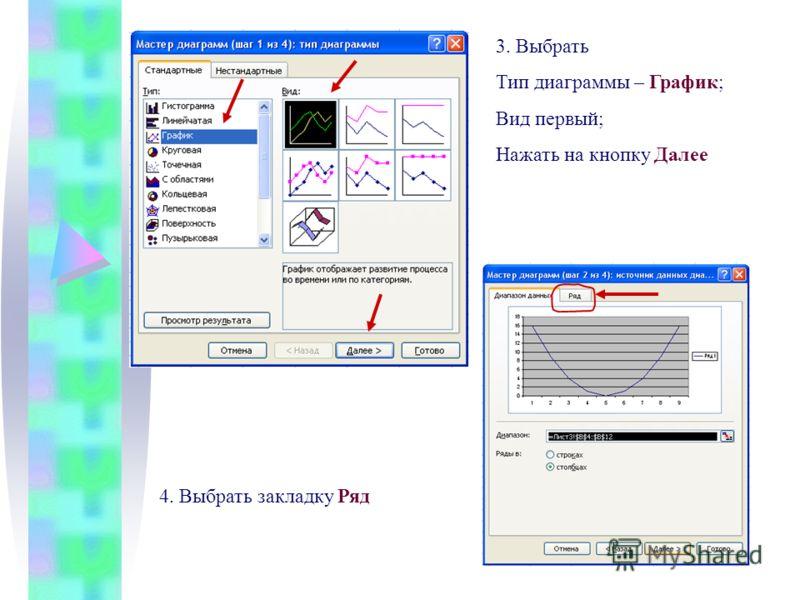 3. Выбрать Тип диаграммы – График; Вид первый; Нажать на кнопку Далее 4. Выбрать закладку Ряд
