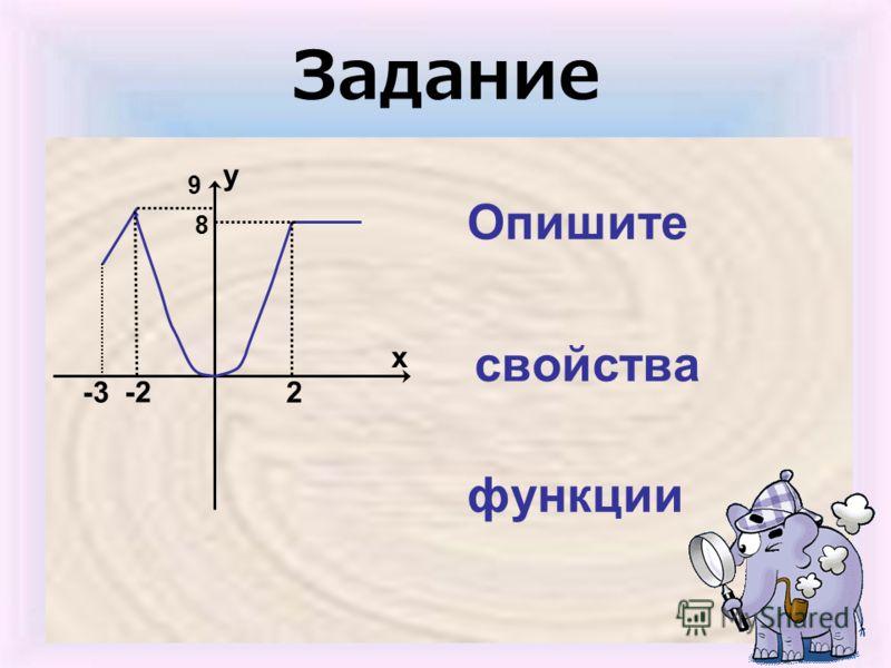 Задание Опишите свойства функции х у -2 2 9 8 -3