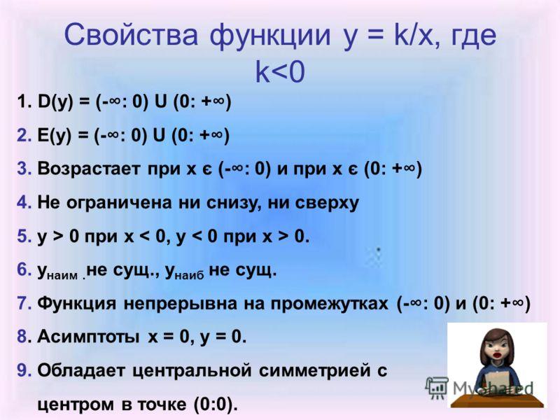 Свойства функции у = k/х, где k 0 при х < 0, у < 0 при х > 0. 6. у наим. не сущ., у наиб не сущ. 7. Функция непрерывна на промежутках (-: 0) и (0: +) 8. Асимптоты х = 0, у = 0. 9. Обладает центральной симметрией с центром в точке (0:0).