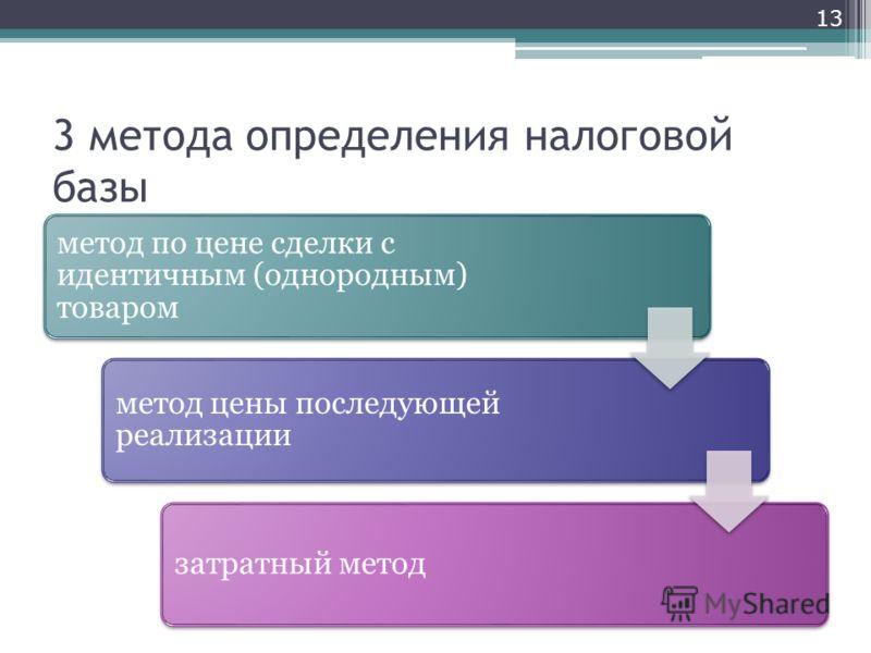 3 метода определения налоговой базы метод по цене сделки с идентичным (однородным) товаром метод цены последующей реализации затратный метод 13