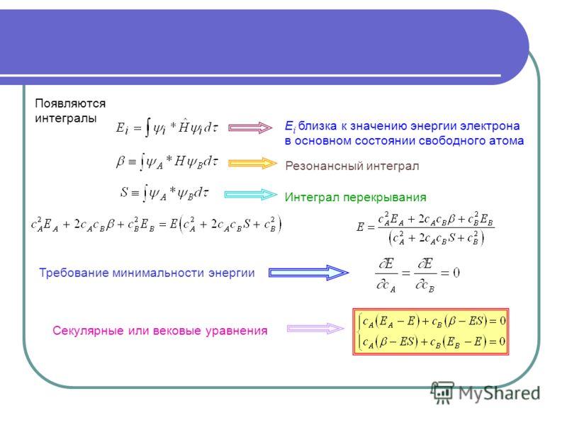 Появляются интегралы E i близка к значению энергии электрона в основном состоянии свободного атома Резонансный интеграл Интеграл перекрывания Требование минимальности энергии Секулярные или вековые уравнения