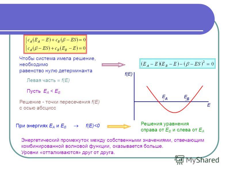 Чтобы система имела решение, необходимо равенство нулю детерминанта Левая часть f(E) Пусть Е А < E B Решение - точки пересечения f(E) с осью абсцисс При энергиях Е А и E B f(E)